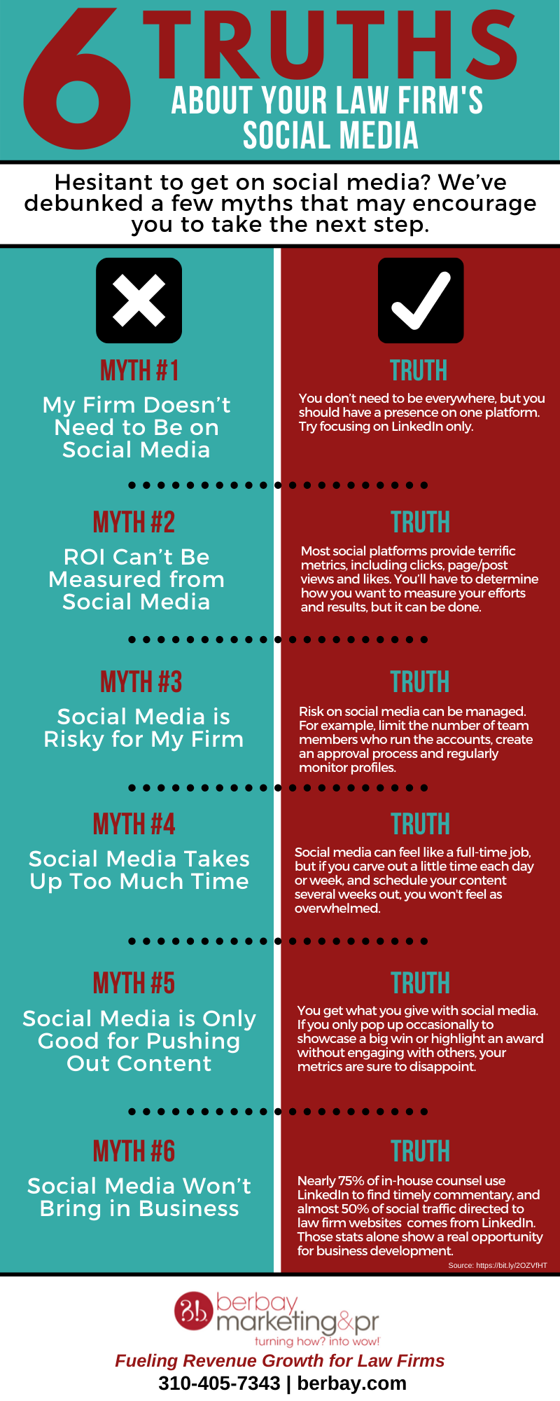 6 Truths About Social Media Marketing for Your Law Firm